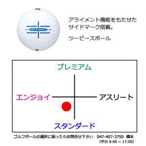 名入れゴルフボール スリクソンAD-SPEED性能説明画像