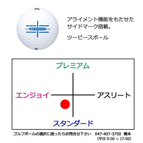 スリクソンAD SPEEDゴルフボールの商品説明