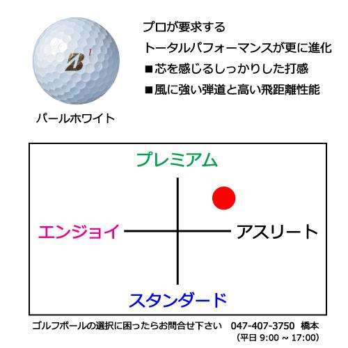 ブリヂストンTOUR B Xゴルフボールの商品説明