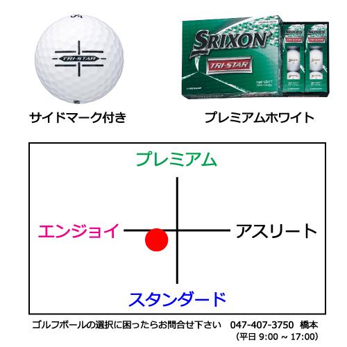スリクソンTRI-STARゴルフボールの商品説明