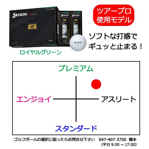 スリクソンZ-STARゴルフボールの商品説明