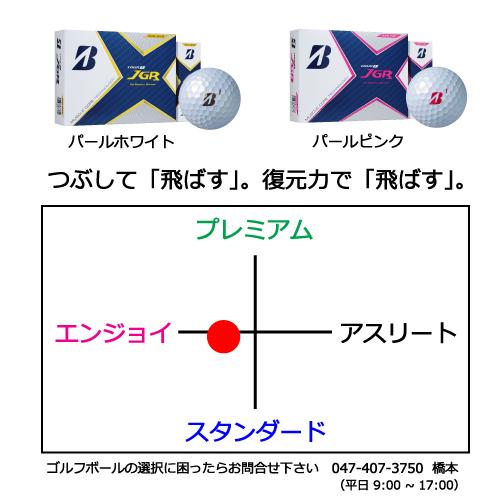 ブリヂストンTOUR B JGRゴルフボールの商品説明