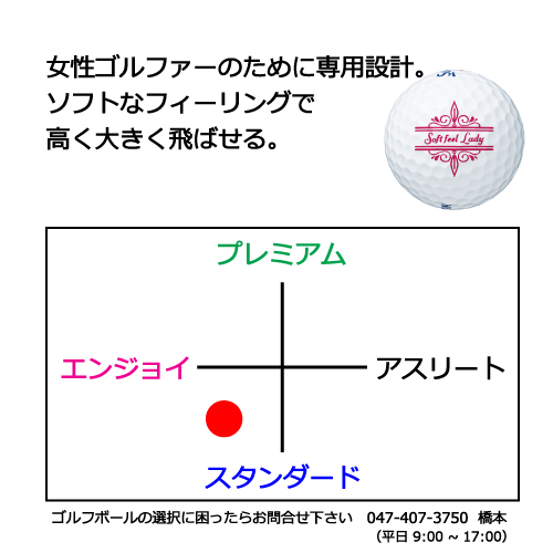スリクソンレディゴルフボールの商品説明