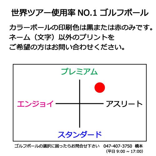 タイトリストPRO V1イエローゴルフボールの商品説明