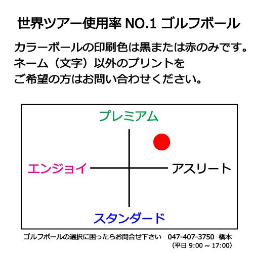 タイトリストPRO V1xイエローゴルフボールの商品説明