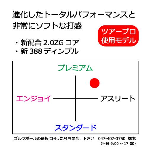 b1_type1-94