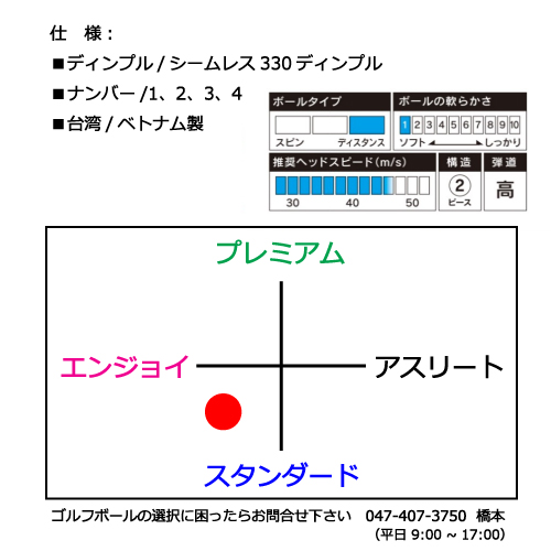 b1_type2-22