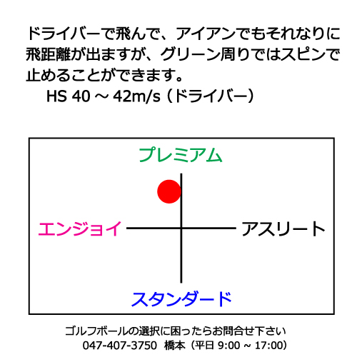 b2_type2_senja-76