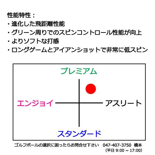 b2_type2_shinsen-85