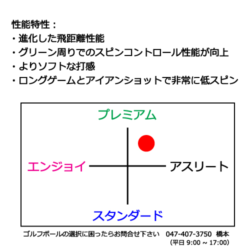 b2_type3_cross-85