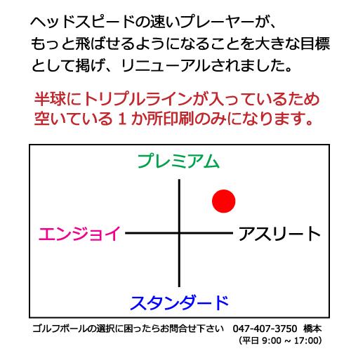 キャロウェイ クロムソフトXゴルフボールの商品説明