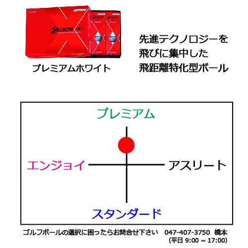 スリクソン-X-ゴルフボールの商品説明