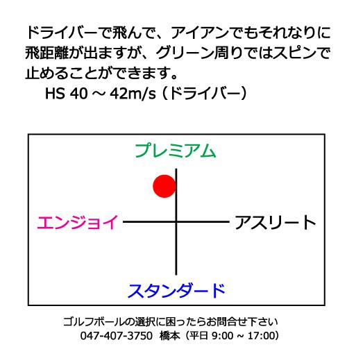 ゼクシオイレブンゴルフボールの商品説明