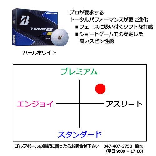 ブリヂストンTOUR B XSゴルフボールの商品説明