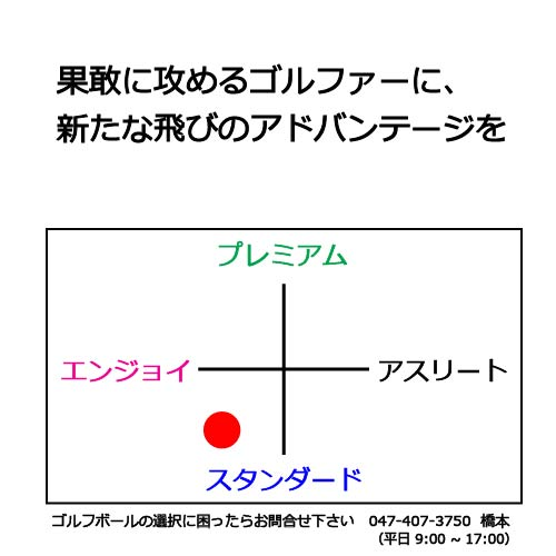 ブリヂストン エクストラディスタンスゴルフボールの商品説明