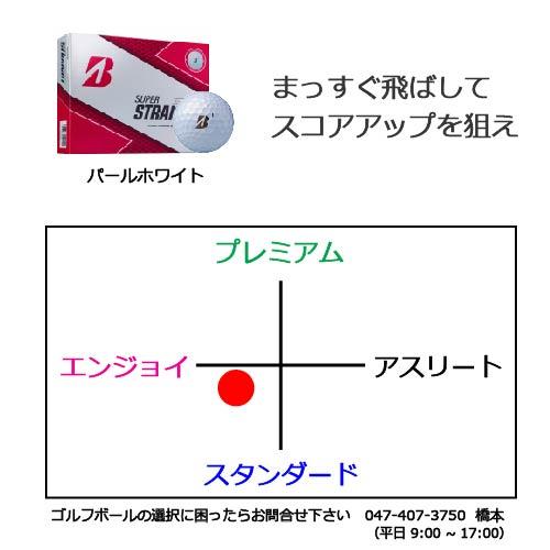 ブリヂストン スーパーストレートゴルフボールの商品説明