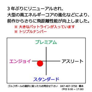 キャロウェイERCボールの特徴
