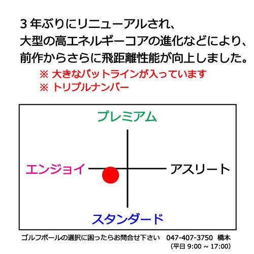 キャロウェイ E・R・Cゴルフボールの商品説明