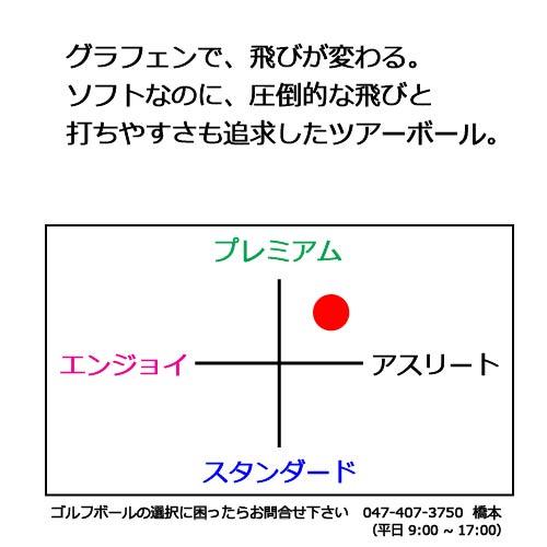キャロウェイ クロムソフトゴルフボールの商品説明