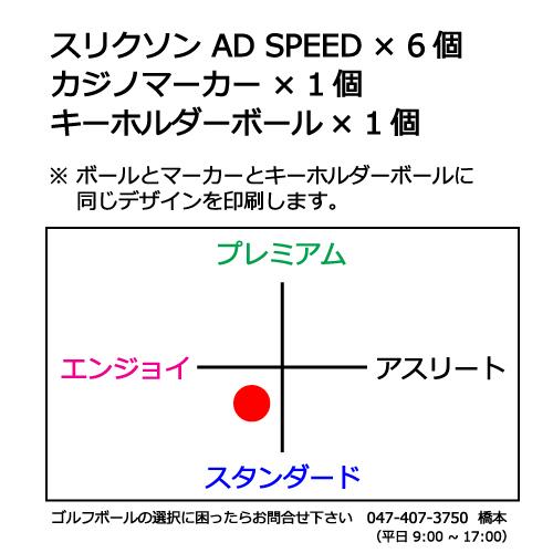 ゴルフボールギフトセットKスリクソンAD SPEEDの商品説明
