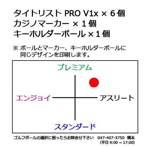 ゴルフボールギフトセットKタイトリストPROV1xの商品説明