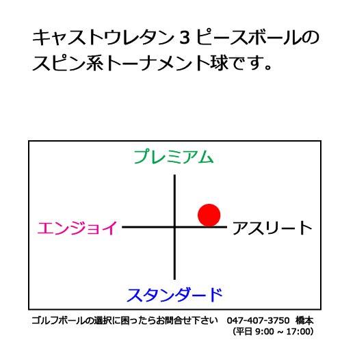 スネル ブラックゴルフボールの商品説明