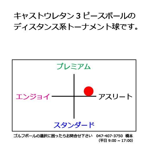 スネル MTB-Xゴルフボールの商品説明
