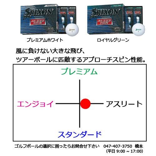 スリクソンAD333tourゴルフボールの商品説明