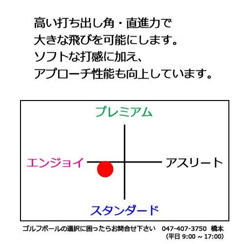 タイトリストグランゼゴルフボールの商品説明
